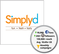simply d cafe malaysia social media agency